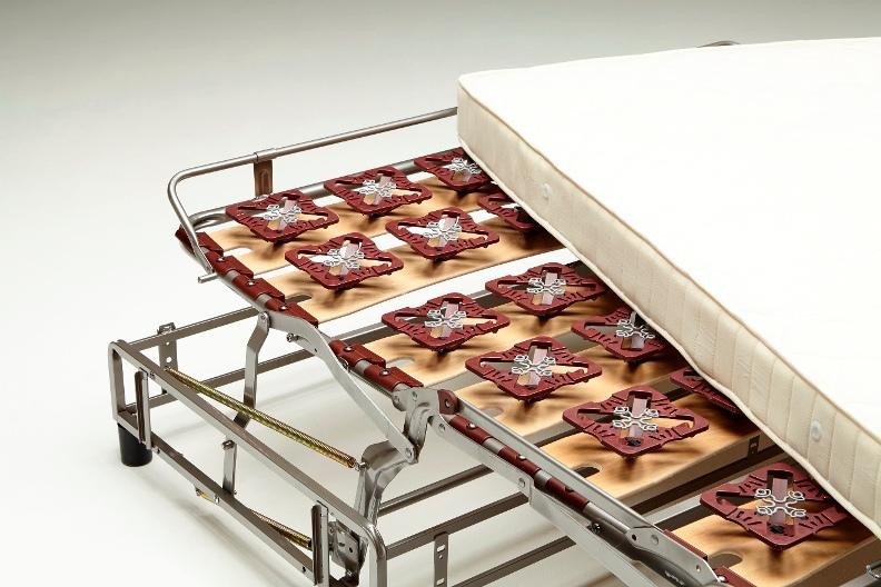 meccanismo autoregolante per divano letto Milano bedding